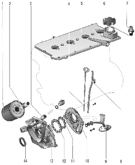 Рисунок 5.15. Система