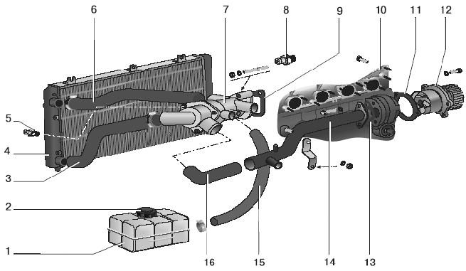 Рисунок 5.17. Система