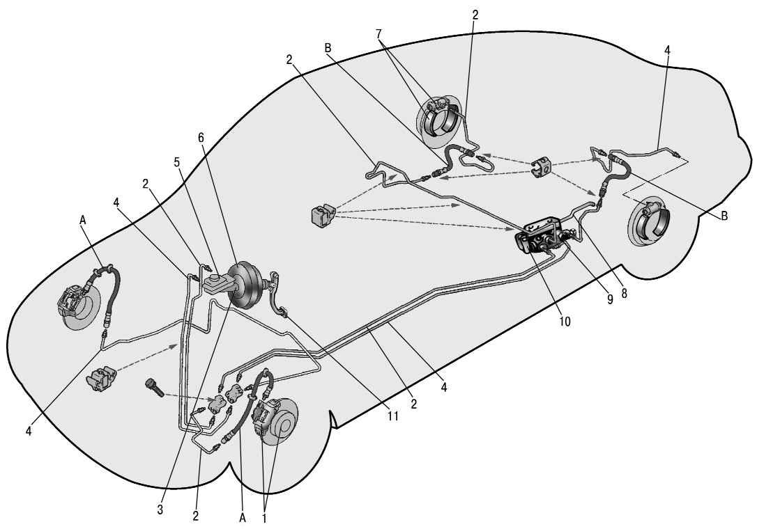 Схема задней тормозной системы